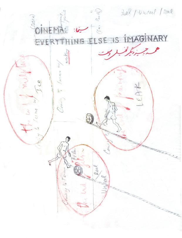 Studio per Reel Unreel Penna e matita su carta