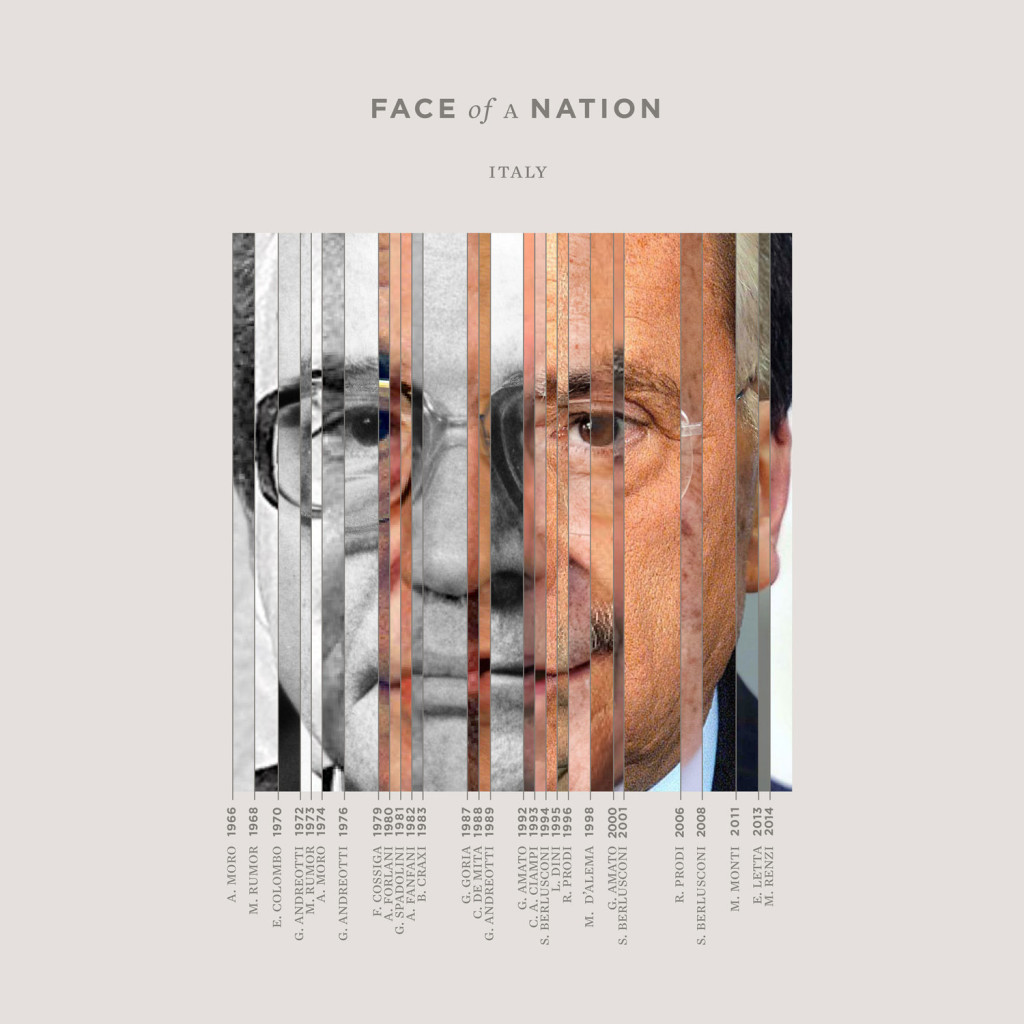 face-of-a-nation-ITALY